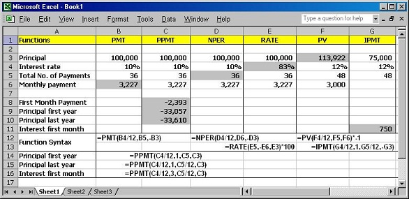 Excel Tips – Formulas to calculate Loan payments in
