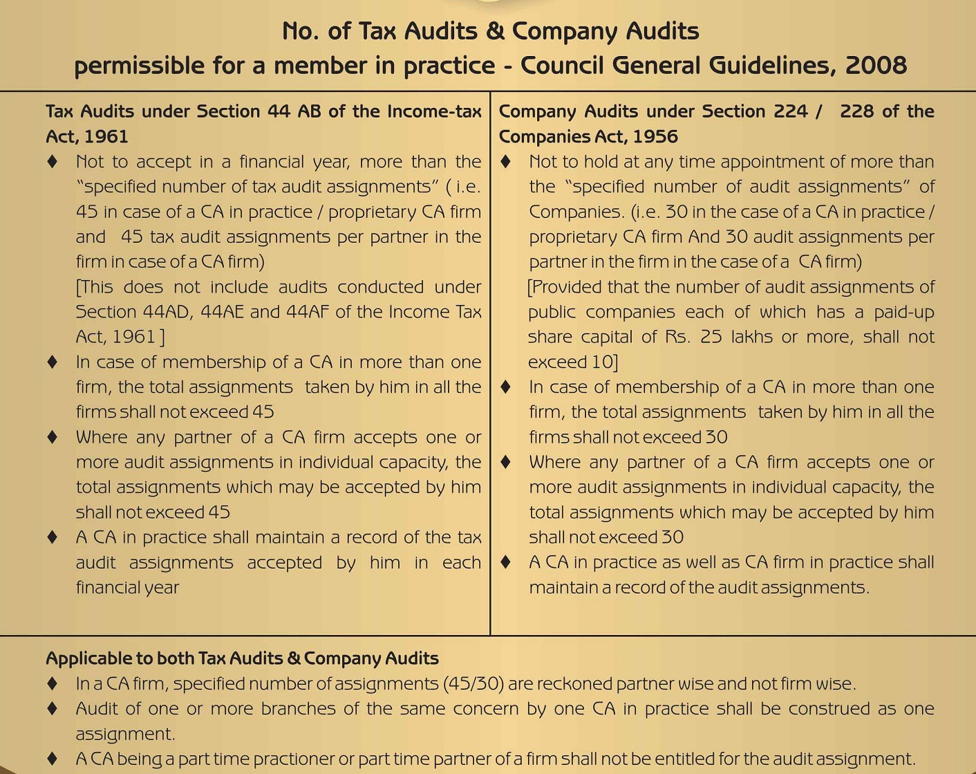 comment to exposure draft income tax Comments on the application of ifrs® standards do not purport to set out  acceptable or unacceptable  one of the proposed amendments included in the  exposure draft  52a of ias 12, but to all income tax consequences of dividends  2.