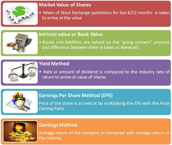 demerger of companies pdf