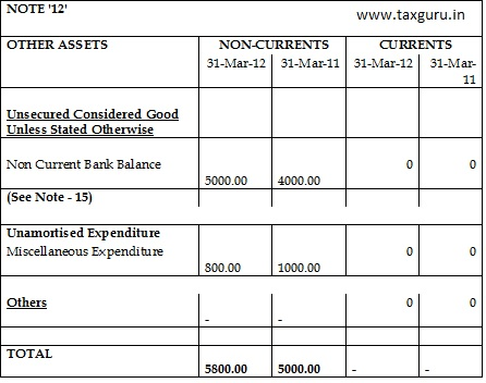 Indian accounting standards 2012 pdf