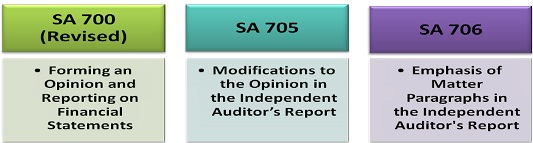 Article on introduction of new audit report format by icai sa 3 altavistaventures Image collections