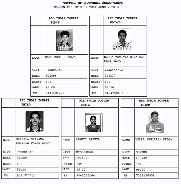 rank-holders-cpt-june13