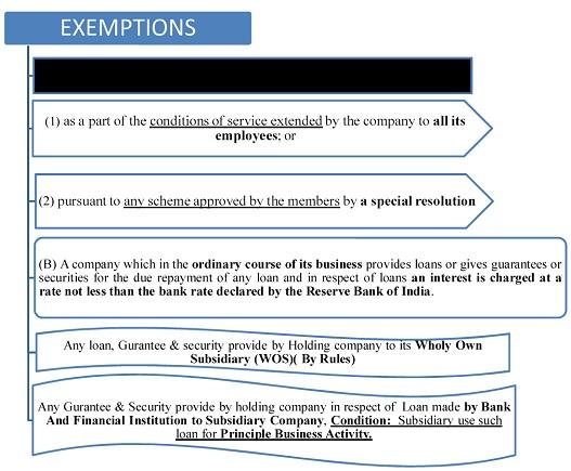 No income verification personal loans photo 5