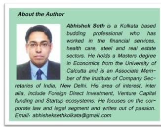 Abhishek Seth