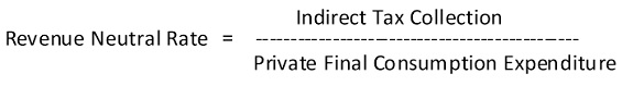 CALCULATION OF REVENUE NEUTRAL RATE