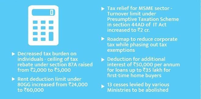 Tax Budget