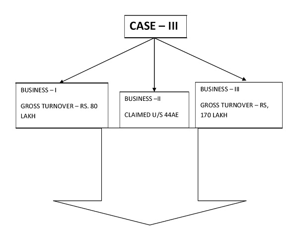 44AD CASE 3