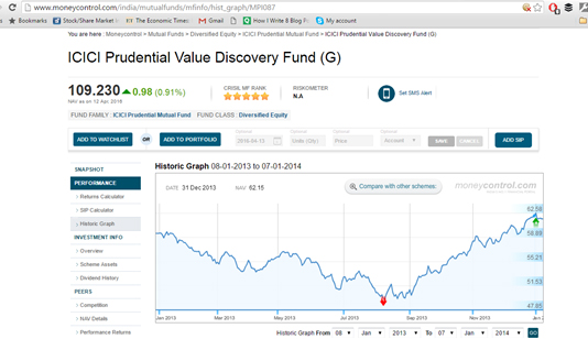 ICICI value discovery  first