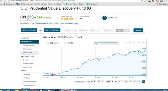 ICICI value discovery second image