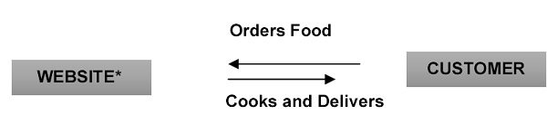 cook-and-deliver