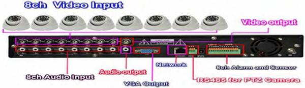 8ch-video-input