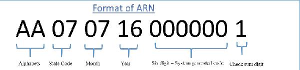 format-of-arn
