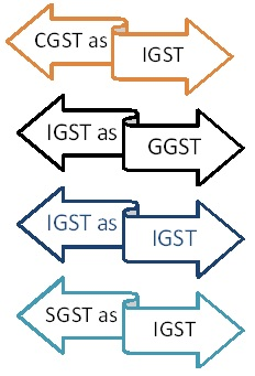 gst-isd-distribution