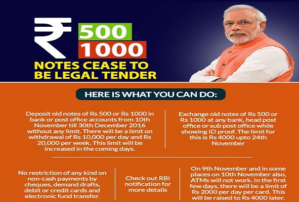Requisition Slip for exchange Rs 500-1000-notes-cease-to-be-legal-tender