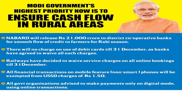 modi-governments-highest-priority-now-is-to-ensure-cash-flow-in-rural-areas