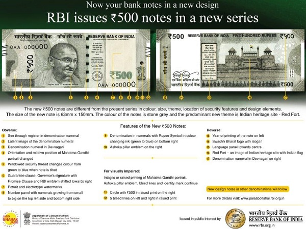 rs-500-bank-note-features