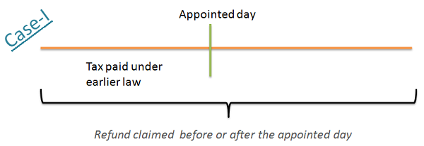 Appointed day-: Case-1