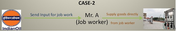 case-2-gst