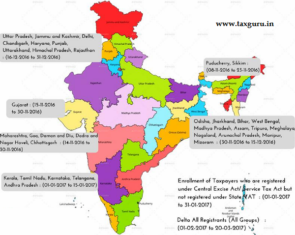 gst-enrollment-schedule-for-your-state