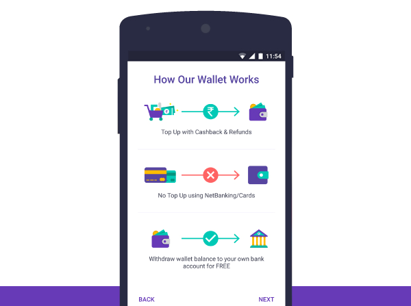How our wallet works