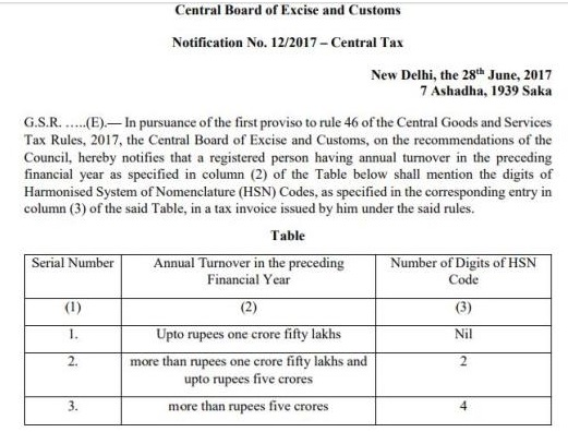 Notification 12 of 2017-Central Tax