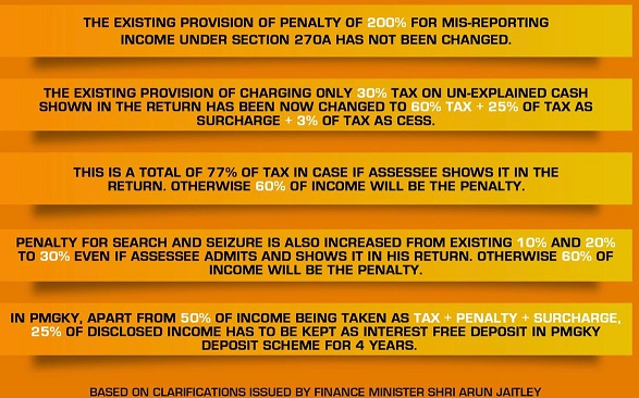 truth-about-the-changes-proposed-in-the-taxation-law
