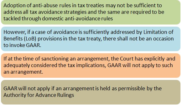 Clarification issued on GAAR by CBDT Part 2
