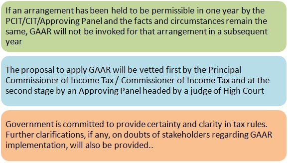 Clarification issued on GAAR by CBDT Part 3
