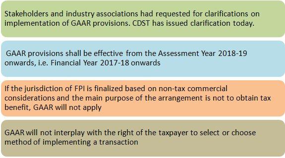 Clarification on GAAR Part 1