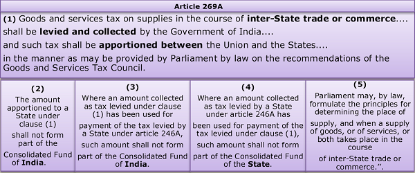Article 269A
