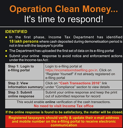 Operation Clean Money- Time to Respond