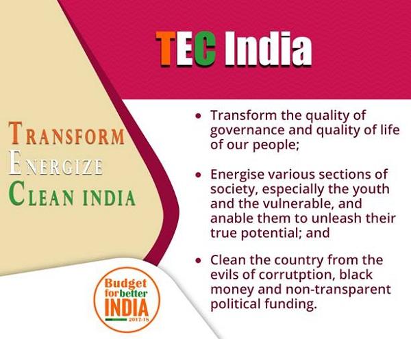 TEC India