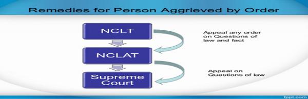 APPEAL BEFORE NCLAT