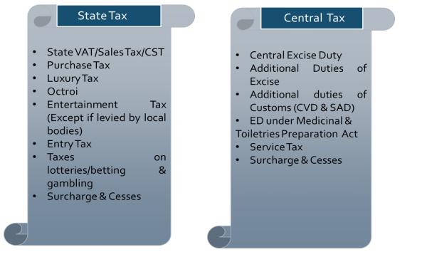 Service tax & Cental tax