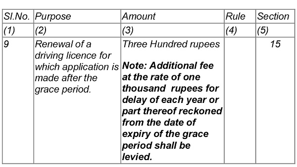 Rule 32 Fees MV Act