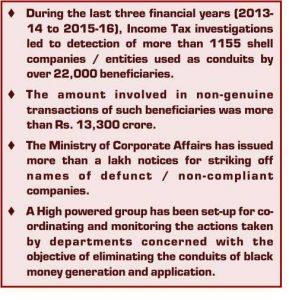 Significant Achievements Towards Eliminating Domestic Black Money