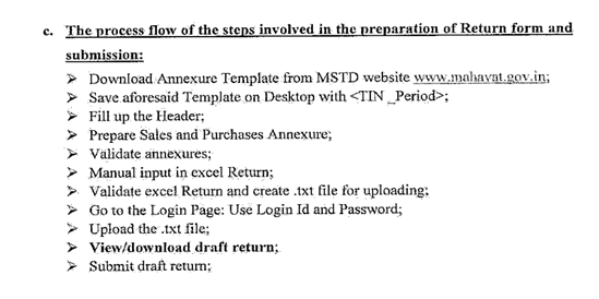 The process flow of the steps involved in the preparation of return form and submission