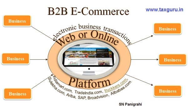 B2B E-Commerce GST