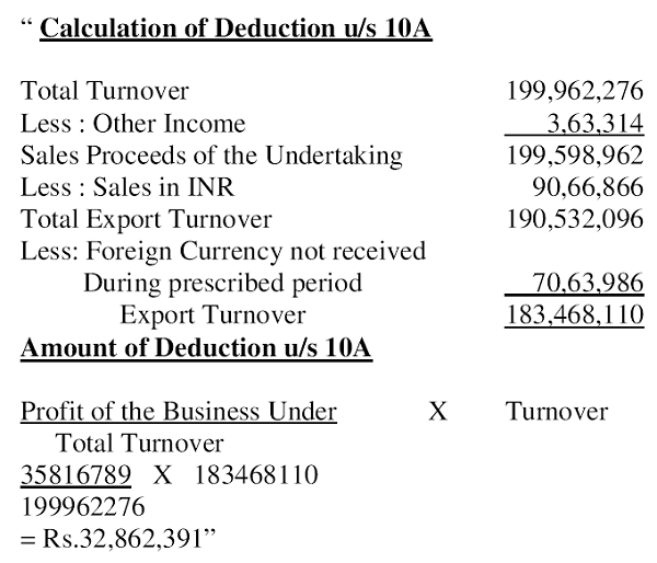 Calculation of Deduction