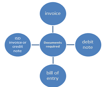 Document required for claiming ITC