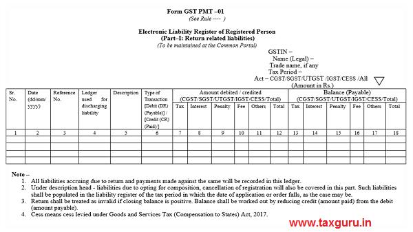 Form GST PMT-01