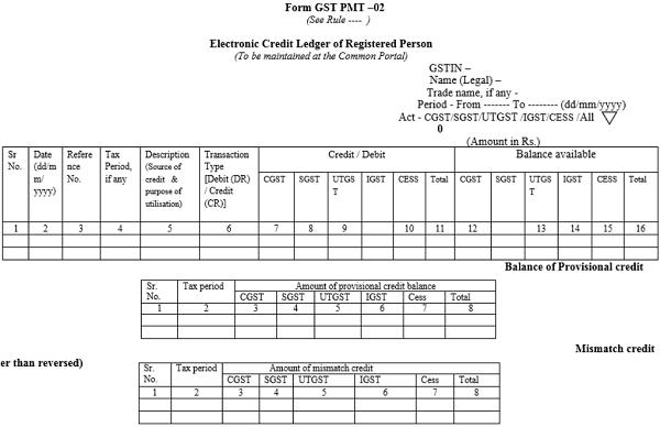 Form GST PMT -02