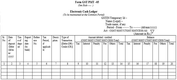 Form GST PMT - 05