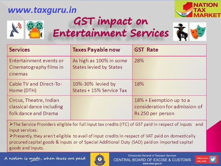 #GST impact on Entertainment Services.