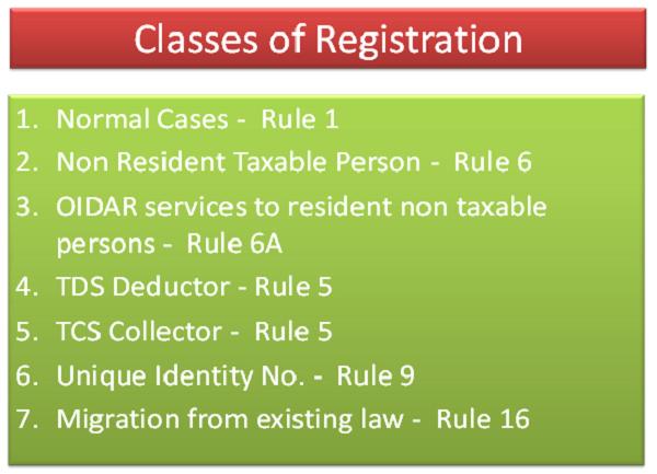 Classes of Registration