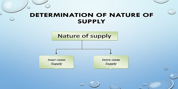 Determination of Nature of Supply under GST