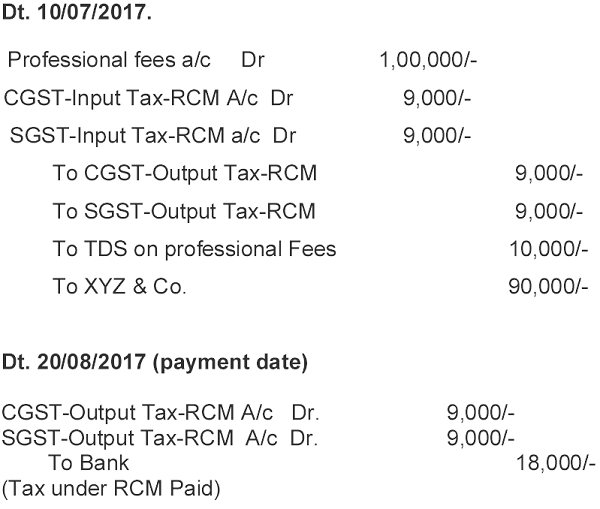 Accounting Treatment Of Reverse Charge Mechanism RCM Under GST - Invoice journal entry example