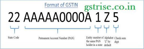 Format of GSTIN