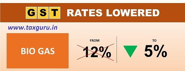 'Keep Environment Clean and Green, Turn Garbage into Gas.' #GST rates of Bio gas reduced from 12% to 5%.