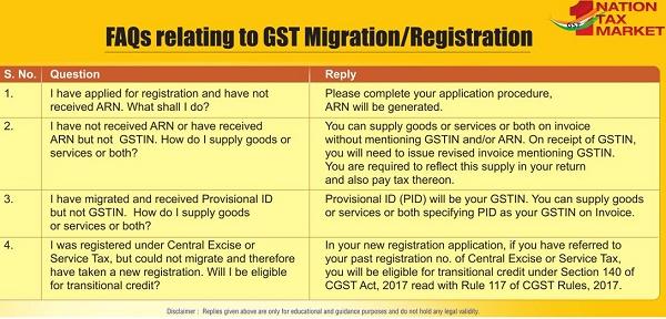 FAQs relating to GST Migration-Registration